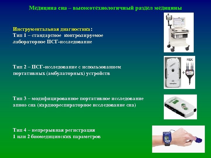 Медицина сна – высокотехнологичный раздел медицины Инструментальная диагностика: Тип 1 – стандартное контролируемое лабораторное