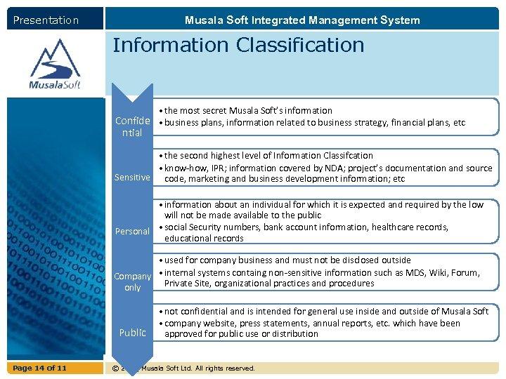 Presentation Musala Soft Integrated Management System Information Classification • the most secret Musala Soft's