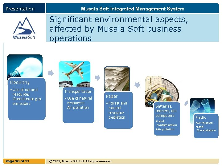 Presentation Musala Soft Integrated Management System Significant environmental aspects, affected by Musala Soft business