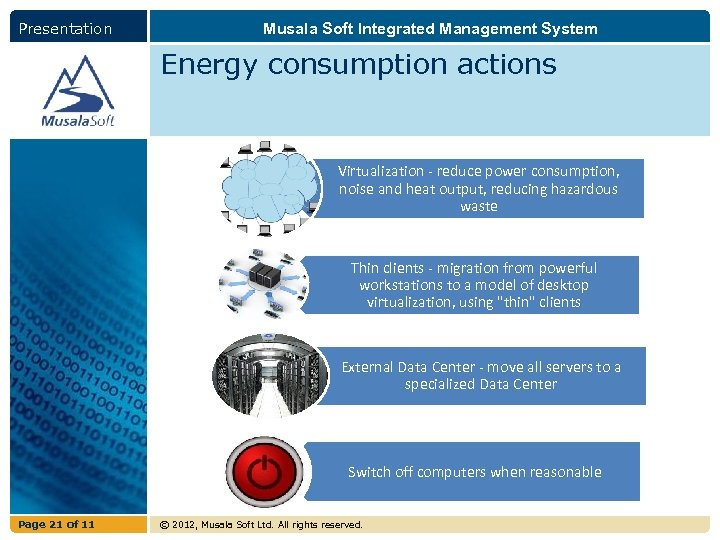 Presentation Musala Soft Integrated Management System Energy consumption actions Virtualization - reduce power consumption,