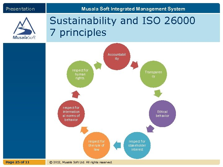 Presentation Musala Soft Integrated Management System Sustainability and ISO 26000 7 principles Accountabil ity
