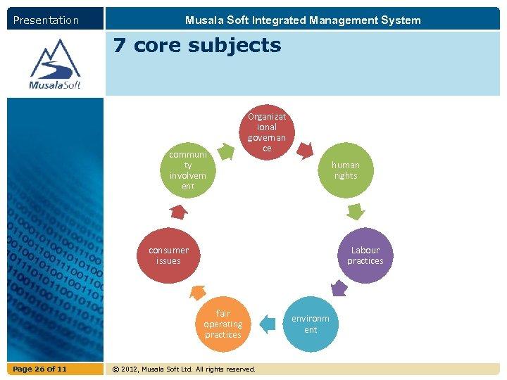 Presentation Musala Soft Integrated Management System 7 core subjects communi ty involvem ent Organizat