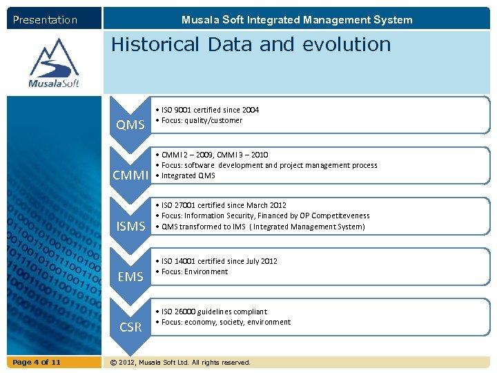 Presentation Musala Soft Integrated Management System Historical Data and evolution QMS CMMI ISMS EMS