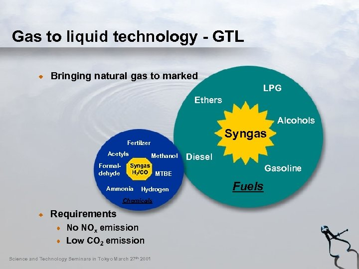 Gas to liquid technology - GTL Bringing natural gas to marked LPG Ethers Alcohols