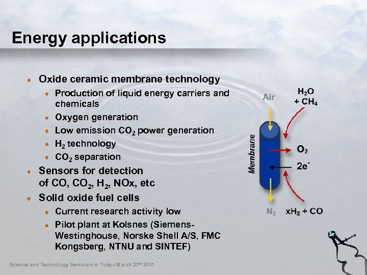 Energy applications Oxide ceramic membrane technology Production of liquid energy carriers and chemicals Oxygen