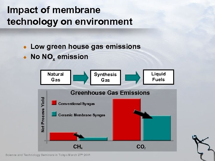 Impact of membrane technology on environment Low green house gas emissions No NOx emission