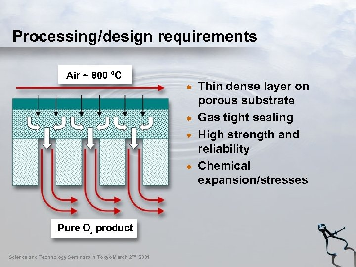 Processing/design requirements Air ~ 800 °C Pure O product 2 Science and Technology Seminars