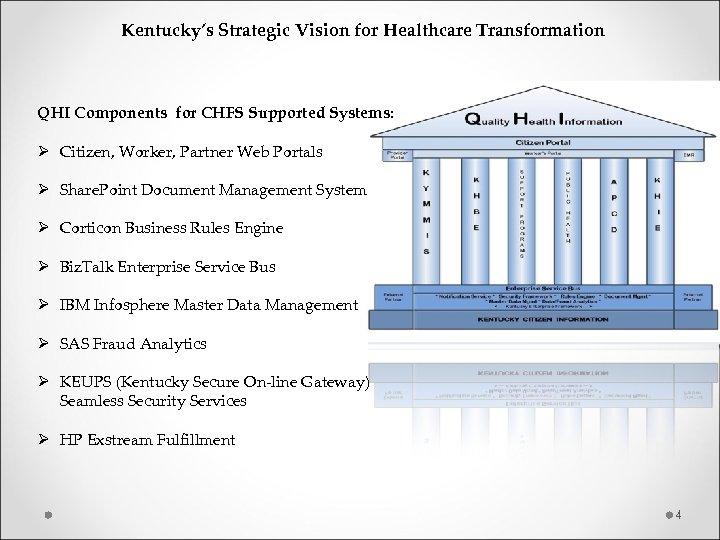 Medicaid Enterprise Management System RFP Vendor Conference