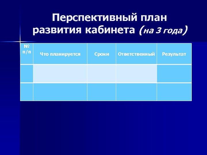 Перспективный план развития кабинета (на 3 года) № п/п Что планируется Сроки Ответственный Результат