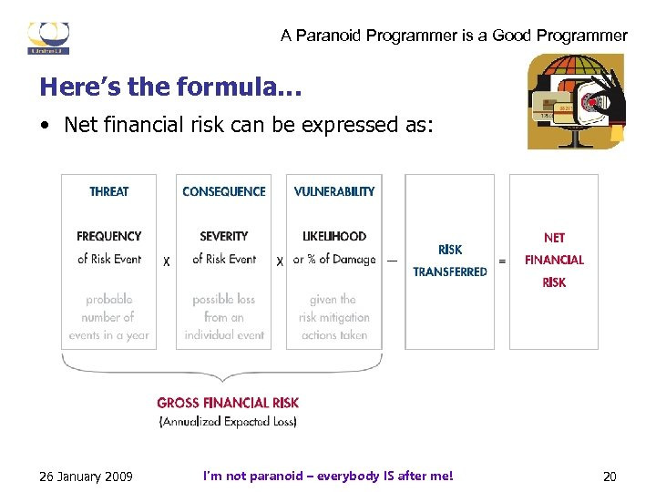 A Paranoid Programmer is a Good Programmer Here's the formula… • Net financial risk