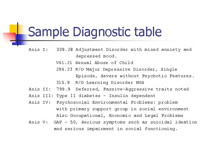 Sample Diagnostic table Axis I: Axis 309. 28 Adjustment Disorder with mixed anxiety and