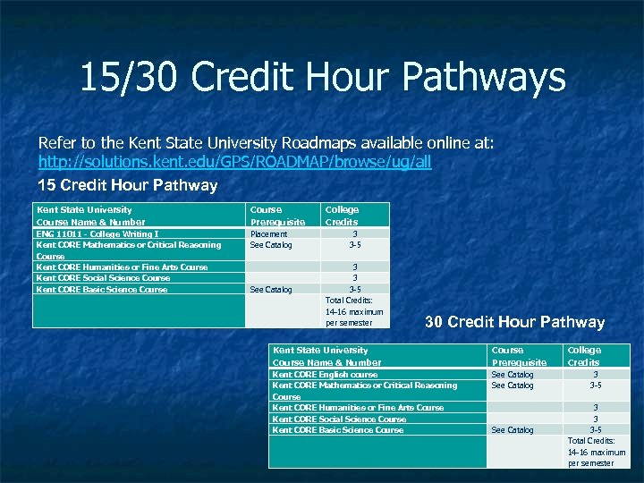 15/30 Credit Hour Pathways Refer to the Kent State University Roadmaps available online at:
