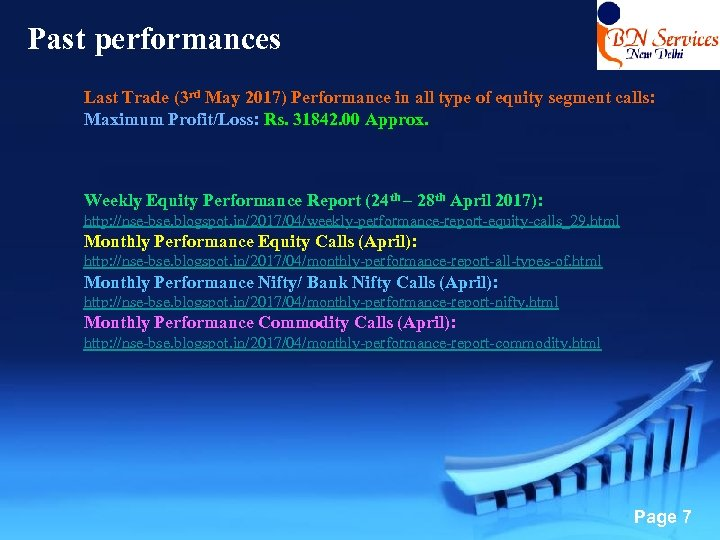 Past performances Last Trade (3 rd May 2017) Performance in all type of equity