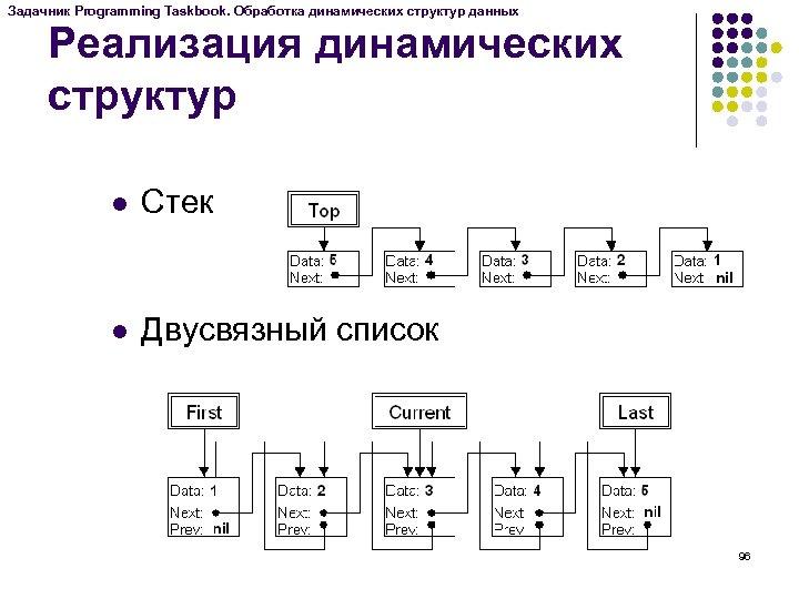 Задачник Программирование