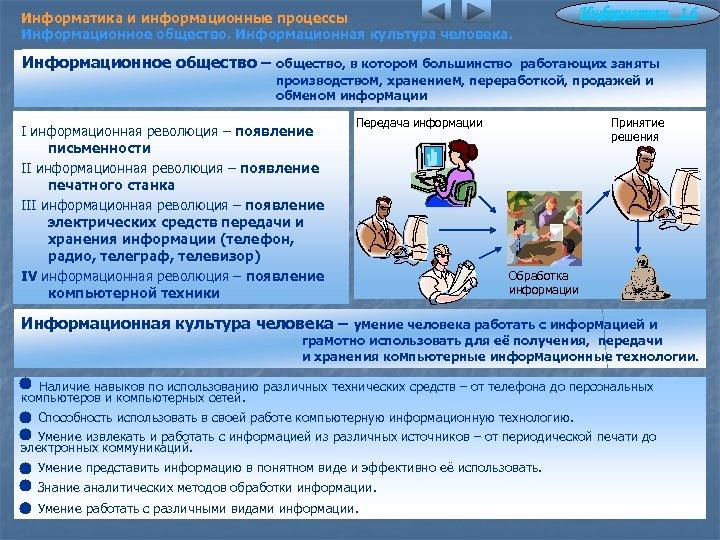 Информатика и информационные процессы Информационное общество. Информационная культура человека. Информатика 1. 6 Информационное общество