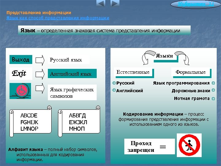 Информатика 2. 1 Представление информации Язык как способ представления информации Язык – определенная знаковая