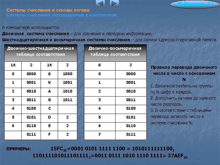 Информатика 3. 3 Системы счисления и основы логики Системы счисления используемые в компьютере В