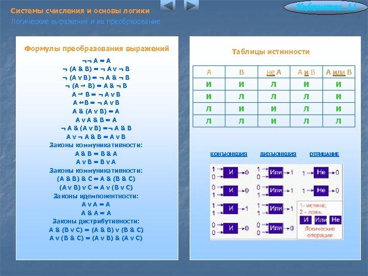 Информатика 3. 5 Системы счисления и основы логики Логические выражения и их преобразование Формулы