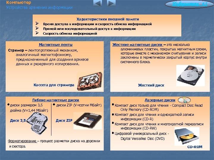 Компьютер Устройства хранения информации Ø Ø Ø Информатика 4. 5 Характеристики внешней памяти Время