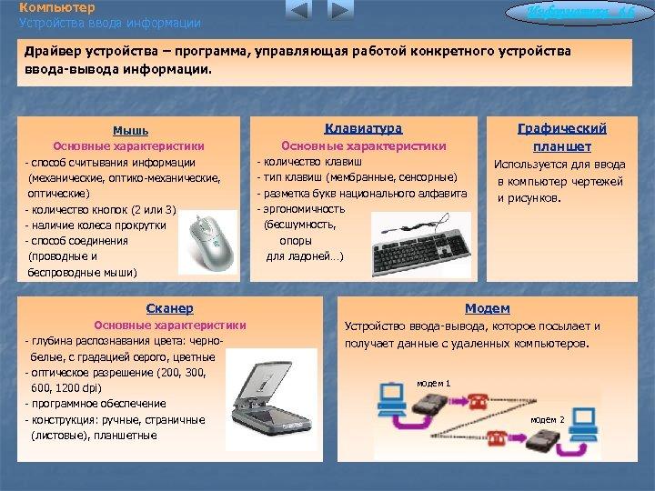 Компьютер Устройства ввода информации Информатика 4. 6 Драйвер устройства – программа, управляющая работой конкретного