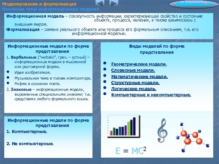 Моделирование и формализация Основные типы информационных моделей Информатика 5. 4 Информационная модель – совокупность