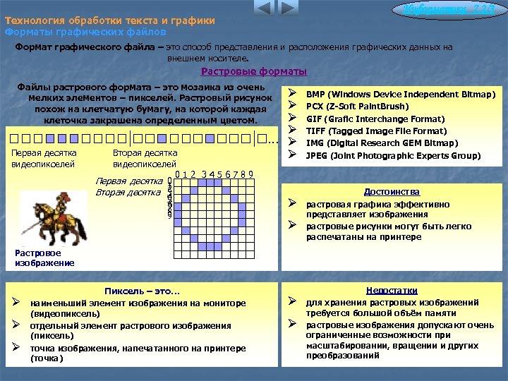 Информатика 7. 2/3 Технология обработки текста и графики Форматы графических файлов Формат графического файла