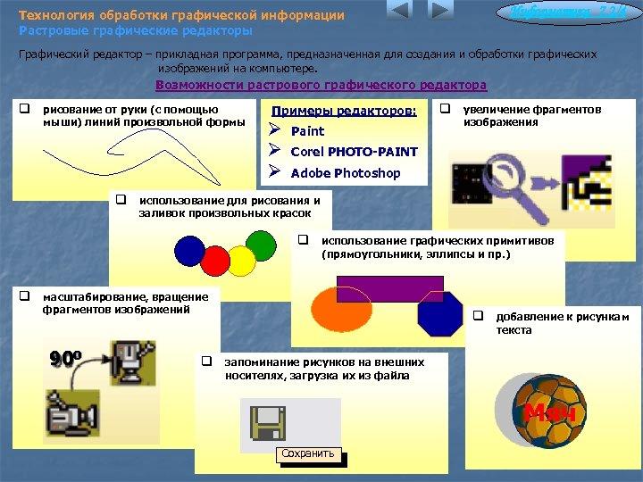 Информатика 7. 2/4 Технология обработки графической информации Растровые графические редакторы Графический редактор – прикладная