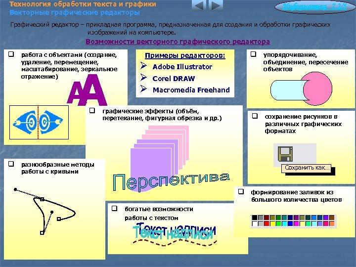 Технология обработки текста и графики Векторные графические редакторы Информатика 7. 2/5 Графический редактор –