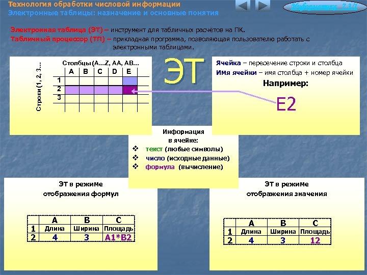 Технология обработки числовой информации Электронные таблицы: назначение и основные понятия Информатика 7. 3/1 Строки