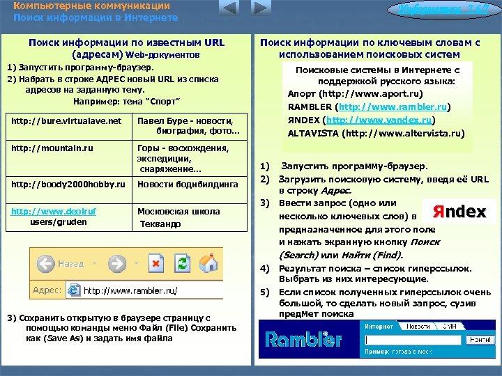 Компьютерные коммуникации Поиск информации в Интернете Поиск информации по известным URL (адресам) Web-документов 1)