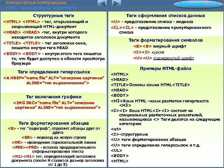 Компьютерные коммуникации HTML – язык разметки гипертекста Структурные теги <HTML> - тег, открывающий и