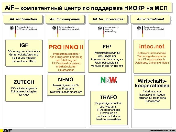 Ai. F – компетентный центр по поддержке НИОКР на МСП Ai. F for branches