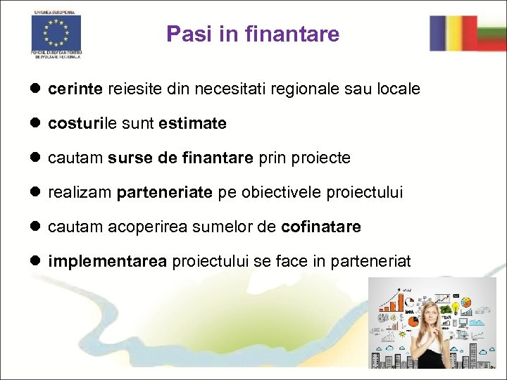 Pasi in finantare l cerinte reiesite din necesitati regionale sau locale l costurile sunt