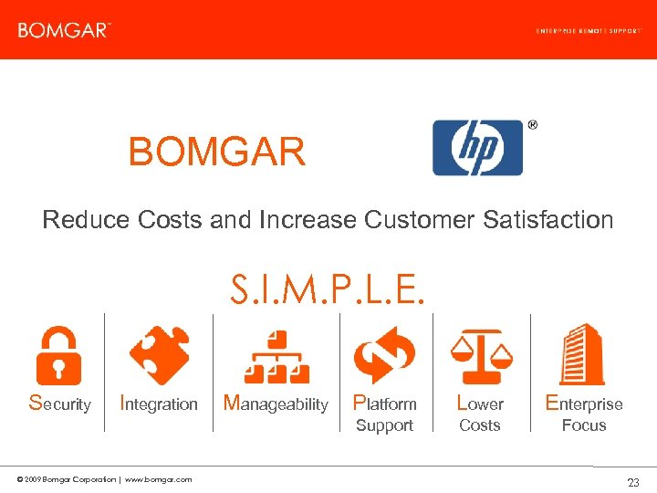 Bomgar Product Strategy BOMGAR Reduce Costs and Increase Customer Satisfaction S. I. M. P.