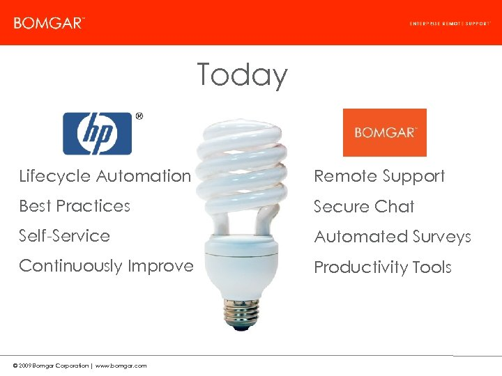 Bomgar Product Strategy Today Lifecycle Automation Remote Support Best Practices Secure Chat Self-Service Automated