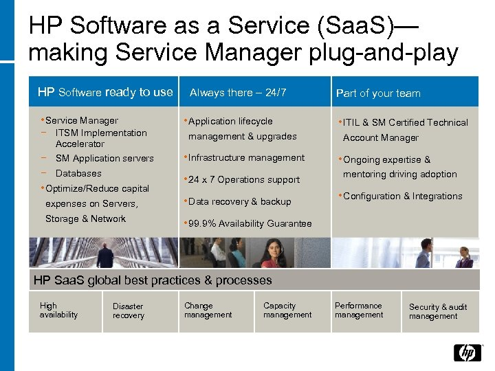 HP Software as a Service (Saa. S)— making Service Manager plug-and-play HP Software ready
