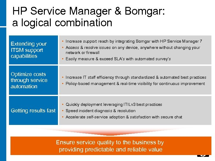 HP Service Manager & Bomgar: a logical combination Extending your ITSM support capabilities •