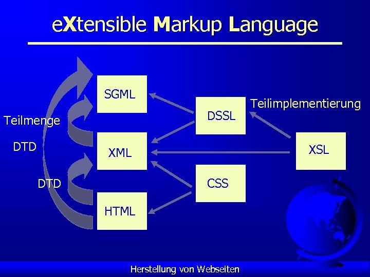 e. Xtensible Markup Language SGML DSSL Teilmenge DTD XSL XML DTD Teilimplementierung CSS HTML