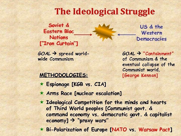 "The Ideological Struggle Soviet & Eastern Bloc Nations [""Iron Curtain""] GOAL spread worldwide Communism"