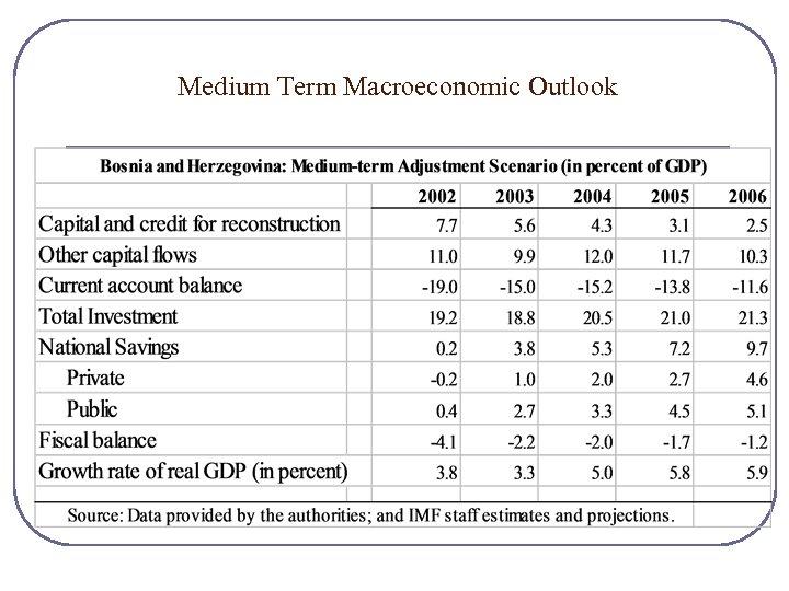 Medium Term Macroeconomic Outlook