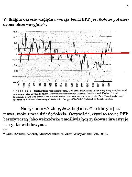 36 W długim okresie względna wersja teorii PPP jest dobrze potwierdzona obserwacyjnie. A. Na