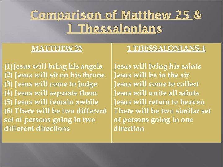Comparison of Matthew 25 & 1 Thessalonians MATTHEW 25 (1)Jesus will bring his angels