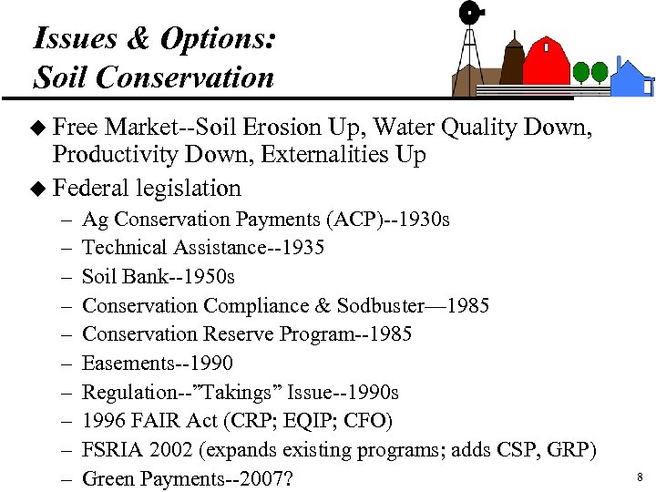 Issues & Options: Soil Conservation u Free Market--Soil Erosion Up, Water Quality Down, Productivity