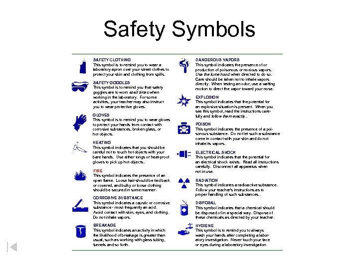Safety Symbols SAFETY CLOTHING This symbol is to remind you to wear a laboratory