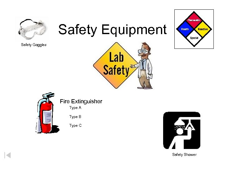 Safety Equipment Safety Goggles Fire Extinguisher Type A Type B Type C Safety Shower