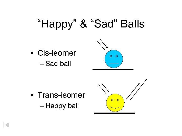 """""""Happy"""" & """"Sad"""" Balls • Cis-isomer – Sad ball • Trans-isomer – Happy ball"""