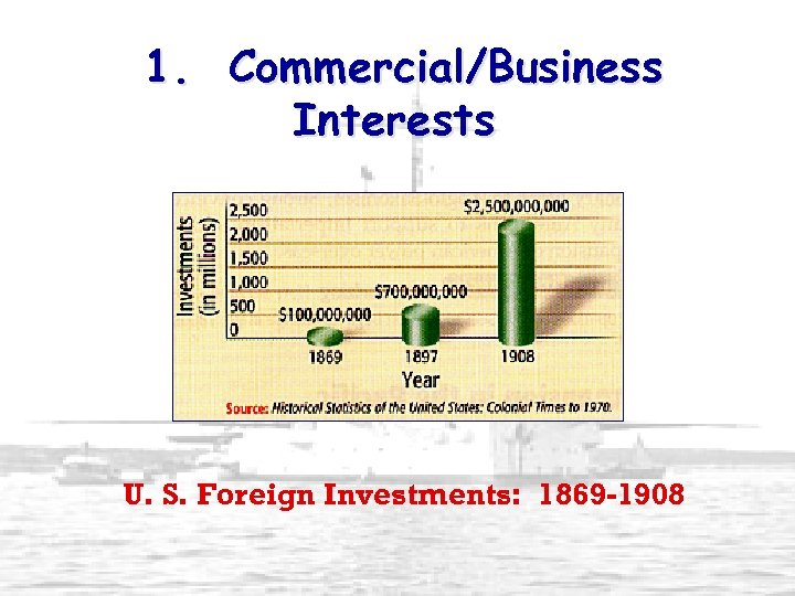 1. Commercial/Business Interests U. S. Foreign Investments: 1869 -1908