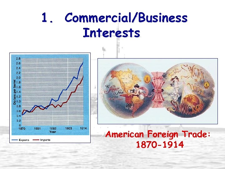 1. Commercial/Business Interests American Foreign Trade: 1870 -1914