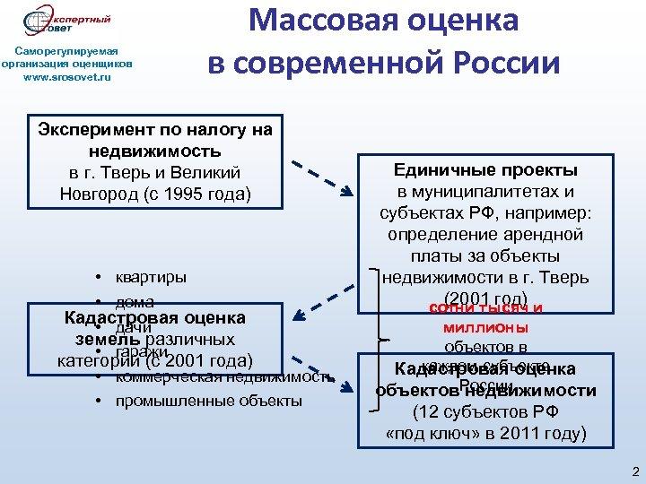 Саморегулируемая организация оценщиков www. srosovet. ru Массовая оценка в современной России Эксперимент по налогу