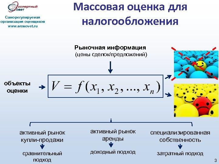 Саморегулируемая организация оценщиков www. srosovet. ru Массовая оценка для налогообложения Рыночная информация (цены сделок/предложений)